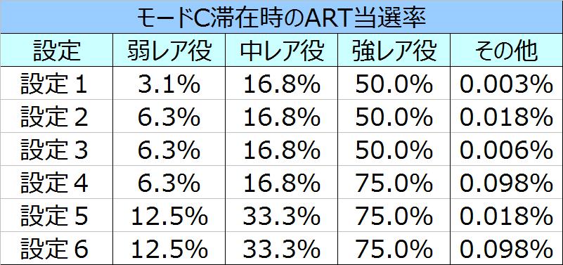 %e3%83%ad%e3%83%bc%e3%83%89%e3%82%aa%e3%83%96%e3%83%b4%e3%82%a1%e3%83%bc%e3%83%9f%e3%83%aa%e3%82%aa%e3%83%b3art%e5%bd%93%e9%81%b8%e7%8e%87%e3%83%a2%e3%83%bc%e3%83%89c