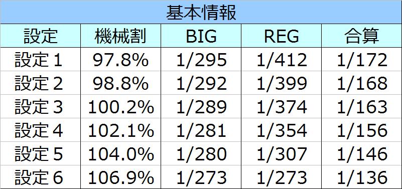 %e5%87%aa%e3%81%ae%e3%81%82%e3%81%99%e3%81%8b%e3%82%89%e5%9f%ba%e6%9c%ac%e6%83%85%e5%a0%b1
