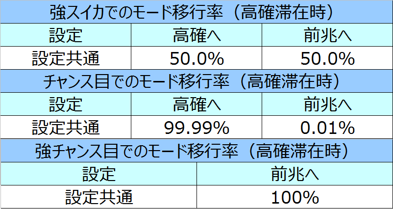 %e5%8c%97%e6%96%97%e3%81%ae%e6%8b%b3%e4%bf%ae%e7%be%85%e3%81%ae%e5%9b%bd%e7%af%87%e3%81%9d%e3%81%ae%e4%bb%96%e3%83%a2%e3%83%bc%e3%83%89%e7%a7%bb%e8%a1%8c%e7%8e%8702