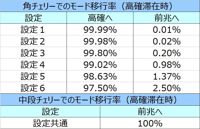 %e5%8c%97%e6%96%97%e3%81%ae%e6%8b%b3%e4%bf%ae%e7%be%85%e3%81%ae%e5%9b%bd%e7%af%87%e3%83%81%e3%82%a7%e3%83%aa%e3%83%bc%e3%83%a2%e3%83%bc%e3%83%89%e7%a7%bb%e8%a1%8c%e7%8e%8702-1
