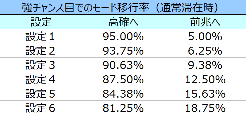 %e5%8c%97%e6%96%97%e3%81%ae%e6%8b%b3%e4%bf%ae%e7%be%85%e3%81%ae%e5%9b%bd%e7%af%87%e5%bc%b7%e3%83%81%e3%83%a3%e3%83%b3%e3%82%b9%e7%9b%ae%e3%83%a2%e3%83%bc%e3%83%89%e7%a7%bb%e8%a1%8c%e7%8e%8701