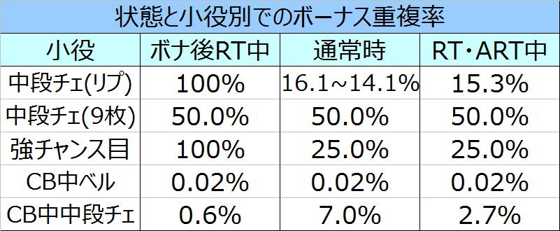 %e5%8c%97%e6%96%97%e3%81%ae%e6%8b%b3%e4%bf%ae%e7%be%85%e3%81%ae%e5%9b%bd%e7%b7%a8%e9%87%8d%e8%a4%87%e7%8e%87