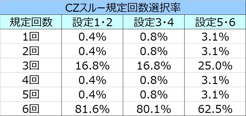 %e5%a4%a9%e4%b8%8b%e5%b8%83%e6%ad%a6%ef%bc%93cz%e8%a6%8f%e5%ae%9a%e5%9b%9e%e6%95%b0