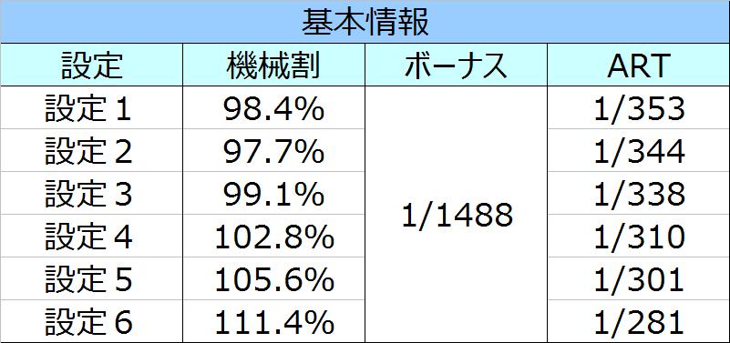 %e6%b6%bc%e5%ae%ae%e3%83%8f%e3%83%ab%e3%83%92%e3%81%ae%e6%86%82%e9%ac%b1%e5%9f%ba%e6%9c%ac%e6%83%85%e5%a0%b1