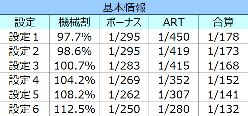 %e7%8a%ac%e5%a4%9c%e5%8f%89%e5%9f%ba%e6%9c%ac%e6%83%85%e5%a0%b1