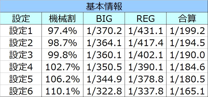 %e8%96%84%e6%a1%9c%e9%ac%bc%e8%92%bc%e7%84%94%e9%8c%b2%e5%9f%ba%e6%9c%ac%e6%83%85%e5%a0%b1