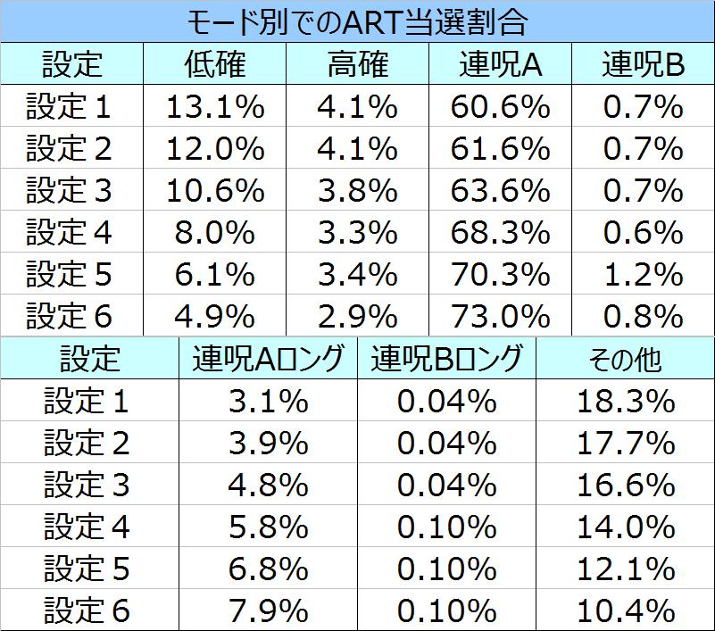 %e8%b2%9e%e5%ad%90%ef%bc%93d%e3%83%a2%e3%83%bc%e3%83%89%e5%88%a5art%e5%bd%93%e9%81%b8%e5%89%b2%e5%90%88
