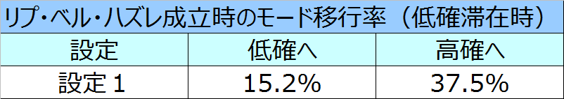 %e8%b2%9e%e5%ad%90%ef%bc%93d%e3%83%aa%e4%bd%8e%e7%a2%ba%e3%81%9d%e3%81%ae%e4%bb%96%e3%83%a2%e3%83%bc%e3%83%89%e7%a7%bb%e8%a1%8c%e7%8e%87