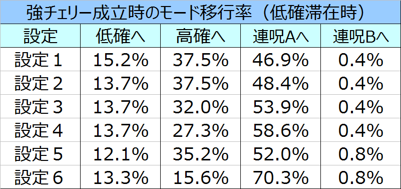 %e8%b2%9e%e5%ad%90%ef%bc%93d%e3%83%aa%e4%bd%8e%e7%a2%ba%e5%bc%b7%e3%83%81%e3%82%a7%e3%83%a2%e3%83%bc%e3%83%89%e7%a7%bb%e8%a1%8c%e7%8e%87