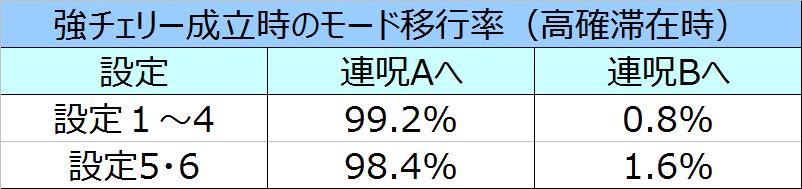 %e8%b2%9e%e5%ad%90%ef%bc%93d%e3%83%aa%e9%ab%98%e7%a2%ba%e5%bc%b7%e3%83%81%e3%82%a7%e3%83%a2%e3%83%bc%e3%83%89%e7%a7%bb%e8%a1%8c%e7%8e%87