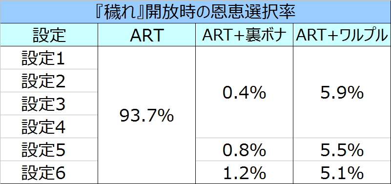 %e3%81%be%e3%81%a9%e3%83%9e%e3%82%ae%ef%bc%92%e7%a9%a2%e3%82%8c%e9%96%8b%e6%94%be%e6%99%82%e3%81%ae%e6%81%a9%e6%81%b5
