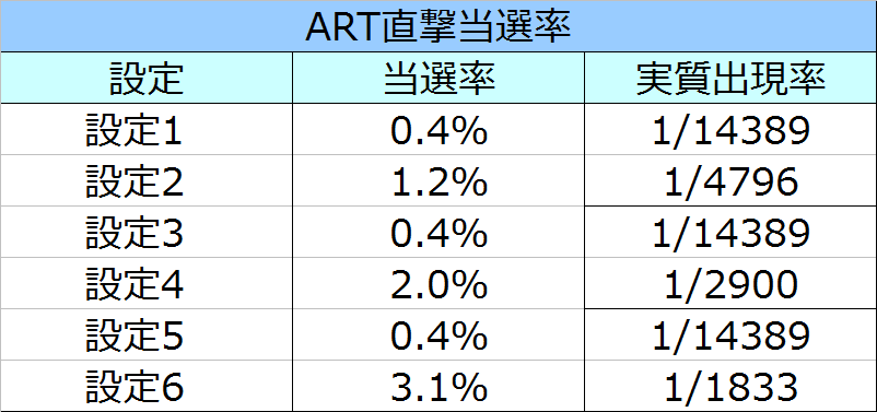 %e3%81%be%e3%81%a9%e3%83%9e%e3%82%ae%ef%bc%92art%e7%9b%b4%e6%92%83%e5%bd%93%e9%81%b8%e7%8e%87