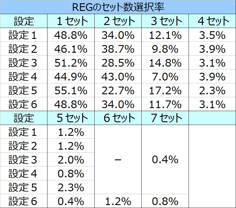%e3%82%a6%e3%82%a3%e3%83%83%e3%83%81%e3%82%af%e3%83%a9%e3%83%95%e3%83%88%e3%83%af%e3%83%bc%e3%82%af%e3%82%b9reg%e3%82%bb%e3%83%83%e3%83%88%e9%81%b8%e6%8a%9e%e7%8e%87