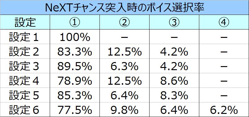 %e3%82%a6%e3%82%a3%e3%83%83%e3%83%81%e3%82%af%e3%83%a9%e3%83%95%e3%83%88%e3%83%af%e3%83%bc%e3%82%af%e3%82%b9next%e3%83%81%e3%83%a3%e3%83%b3%e3%82%b9%e3%83%9c%e3%82%a4%e3%82%b9%e9%81%b8%e6%8a%9e