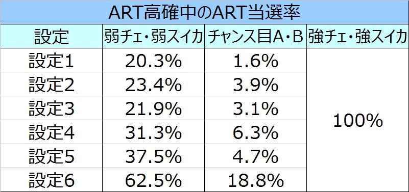 %e3%82%a6%e3%82%a3%e3%83%83%e3%83%81%e3%83%9e%e3%82%b9%e3%82%bf%e3%83%bcart%e9%ab%98%e7%a2%ba%e4%b8%ad%e5%bd%93%e9%81%b8%e7%8e%87