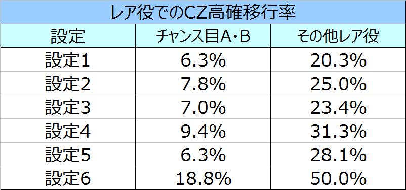 %e3%82%a6%e3%82%a3%e3%83%83%e3%83%81%e3%83%9e%e3%82%b9%e3%82%bf%e3%83%bccz%e9%ab%98%e7%a2%ba%e5%bd%93%e9%81%b8%e7%8e%87