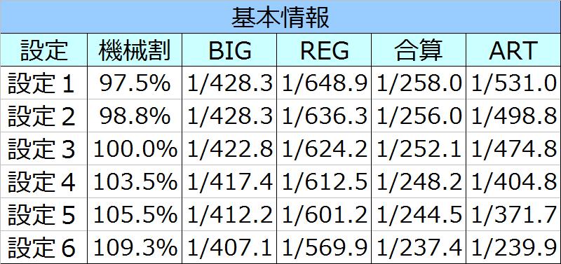 %e3%82%b7%e3%82%b9%e3%82%bf%e3%83%bc%e3%82%af%e3%82%a8%e3%82%b9%e3%83%884%e5%9f%ba%e6%9c%ac%e6%83%85%e5%a0%b1