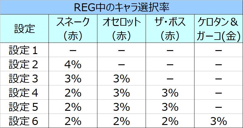 %e3%83%a1%e3%82%bf%e3%83%ab%e3%82%ae%e3%82%a2%e3%82%bd%e3%83%aa%e3%83%83%e3%83%89reg%e3%82%ad%e3%83%a3%e3%83%a9%e9%81%b8%e6%8a%9e%e7%8e%87