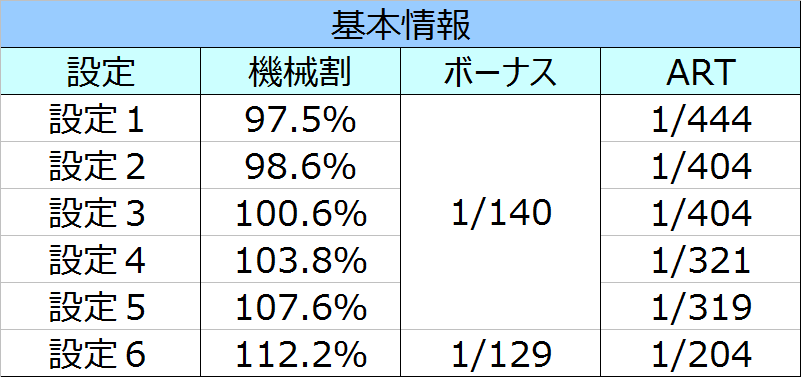 %e3%83%a2%e3%83%b3%e3%82%b9%e3%82%bf%e3%83%bc%e3%83%8f%e3%83%b3%e3%82%bf%e3%83%bc%e7%8b%82%e7%ab%9c%e6%88%a6%e7%b7%9a%e5%9f%ba%e6%9c%ac%e6%83%85%e5%a0%b1