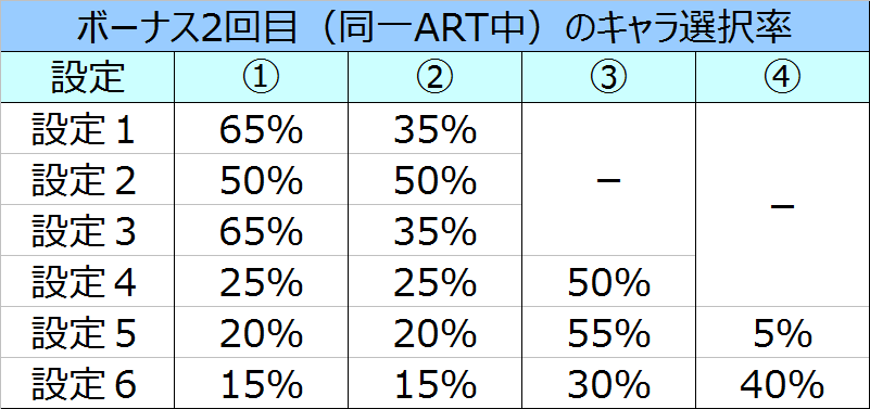 %e3%83%ad%e3%83%bc%e3%83%89%e3%82%aa%e3%83%96%e3%83%b4%e3%82%a1%e3%83%bc%e3%83%9f%e3%83%aa%e3%82%aa%e3%83%b3%e3%83%9c%e3%83%bc%e3%83%8a%e3%82%b9%e3%82%ad%e3%83%a3%e3%83%a9%e9%81%b8%e6%8a%9e%e7%8e%8702