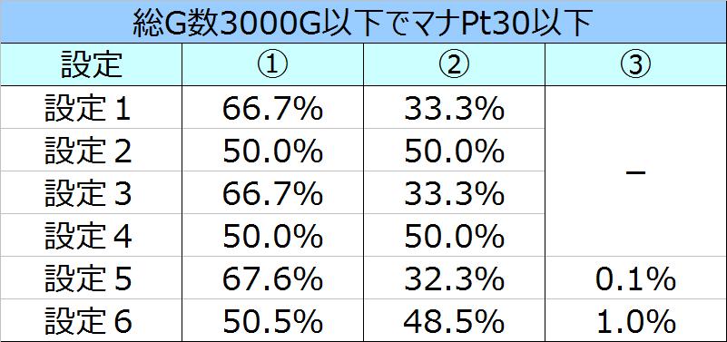 %e3%83%ad%e3%83%bc%e3%83%89%e3%82%aa%e3%83%96%e3%83%b4%e3%82%a1%e3%83%bc%e3%83%9f%e3%83%aa%e3%82%aa%e3%83%b3art%e7%b5%82%e4%ba%86%e7%94%bb%e9%9d%a2%e9%81%b8%e6%8a%9e%e7%8e%8701