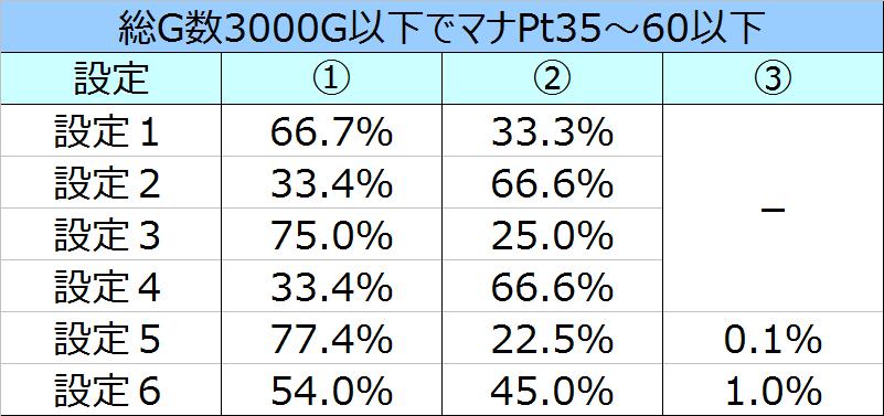 %e3%83%ad%e3%83%bc%e3%83%89%e3%82%aa%e3%83%96%e3%83%b4%e3%82%a1%e3%83%bc%e3%83%9f%e3%83%aa%e3%82%aa%e3%83%b3art%e7%b5%82%e4%ba%86%e7%94%bb%e9%9d%a2%e9%81%b8%e6%8a%9e%e7%8e%8702