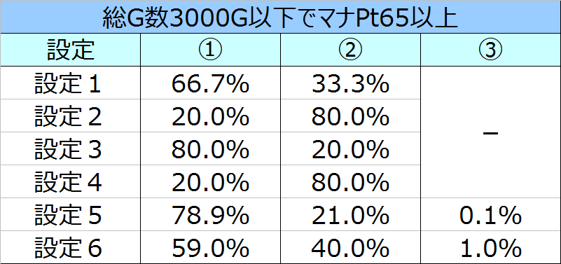 %e3%83%ad%e3%83%bc%e3%83%89%e3%82%aa%e3%83%96%e3%83%b4%e3%82%a1%e3%83%bc%e3%83%9f%e3%83%aa%e3%82%aa%e3%83%b3art%e7%b5%82%e4%ba%86%e7%94%bb%e9%9d%a2%e9%81%b8%e6%8a%9e%e7%8e%8703