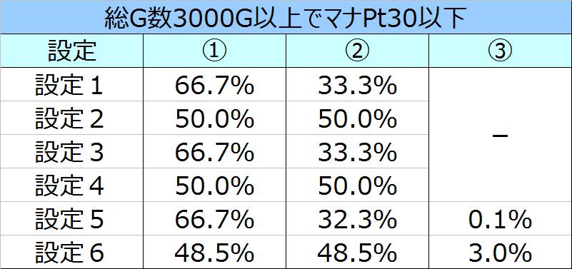 %e3%83%ad%e3%83%bc%e3%83%89%e3%82%aa%e3%83%96%e3%83%b4%e3%82%a1%e3%83%bc%e3%83%9f%e3%83%aa%e3%82%aa%e3%83%b3art%e7%b5%82%e4%ba%86%e7%94%bb%e9%9d%a2%e9%81%b8%e6%8a%9e%e7%8e%8704