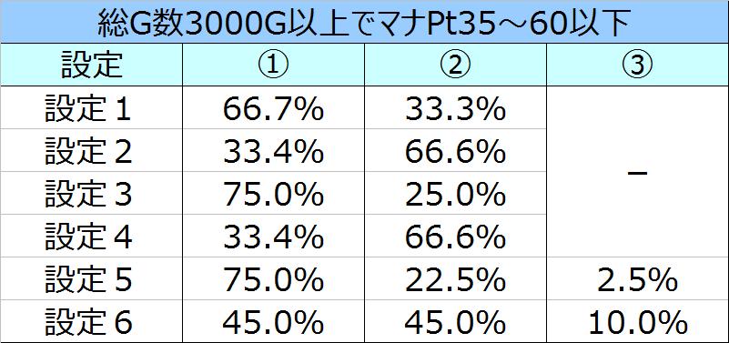 %e3%83%ad%e3%83%bc%e3%83%89%e3%82%aa%e3%83%96%e3%83%b4%e3%82%a1%e3%83%bc%e3%83%9f%e3%83%aa%e3%82%aa%e3%83%b3art%e7%b5%82%e4%ba%86%e7%94%bb%e9%9d%a2%e9%81%b8%e6%8a%9e%e7%8e%8705
