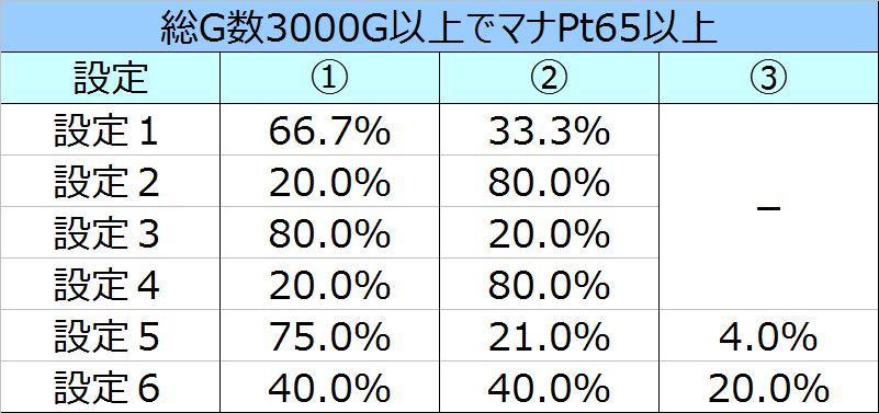 %e3%83%ad%e3%83%bc%e3%83%89%e3%82%aa%e3%83%96%e3%83%b4%e3%82%a1%e3%83%bc%e3%83%9f%e3%83%aa%e3%82%aa%e3%83%b3art%e7%b5%82%e4%ba%86%e7%94%bb%e9%9d%a2%e9%81%b8%e6%8a%9e%e7%8e%8706