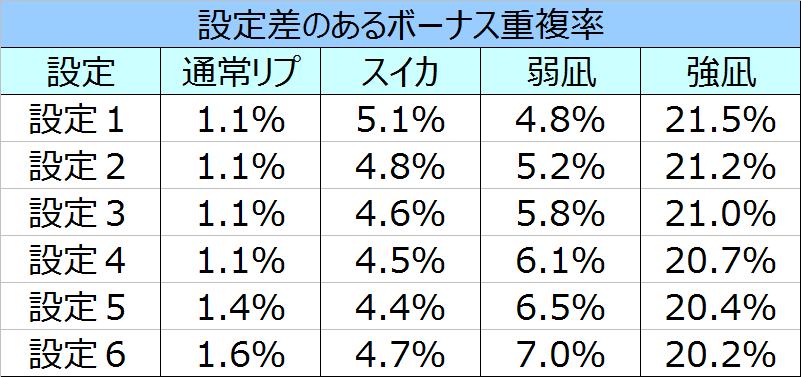 %e5%87%aa%e3%81%ae%e3%81%82%e3%81%99%e3%81%8b%e3%82%89%e8%a8%ad%e5%ae%9a%e5%b7%ae%e3%81%ae%e3%81%82%e3%82%8b%e9%87%8d%e8%a4%87%e7%8e%87
