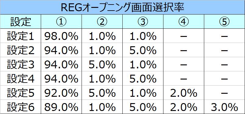 %e5%87%aa%e3%81%ae%e3%81%82%e3%81%99%e3%81%8b%e3%82%89reg%e3%82%aa%e3%83%bc%e3%83%97%e3%83%8b%e3%83%b3%e3%82%b0%e9%81%b8%e6%8a%9e%e7%8e%87