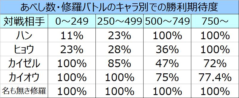 %e5%8c%97%e6%96%97%e3%81%ae%e6%8b%b3%e4%bf%ae%e7%be%85%e3%81%ae%e5%9b%bd%e7%af%87%e3%81%82%e3%81%b9%e3%81%97%e5%88%a5%e5%8b%9d%e5%88%a9%e6%9c%9f%e5%be%85%e5%ba%a6