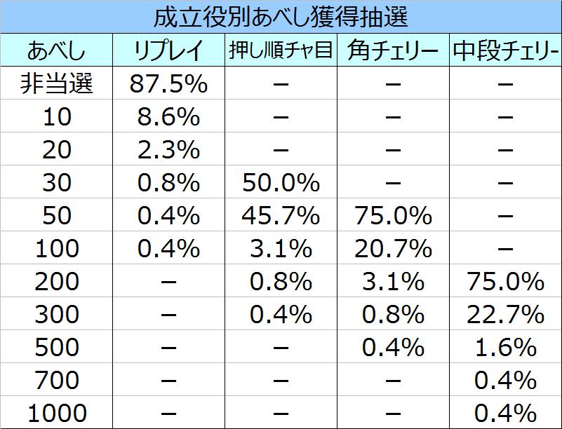 %e5%8c%97%e6%96%97%e3%81%ae%e6%8b%b3%e4%bf%ae%e7%be%85%e3%81%ae%e5%9b%bd%e7%af%87%e3%81%82%e3%81%b9%e3%81%97%e7%8d%b2%e5%be%97%e6%8a%bd%e9%81%b8