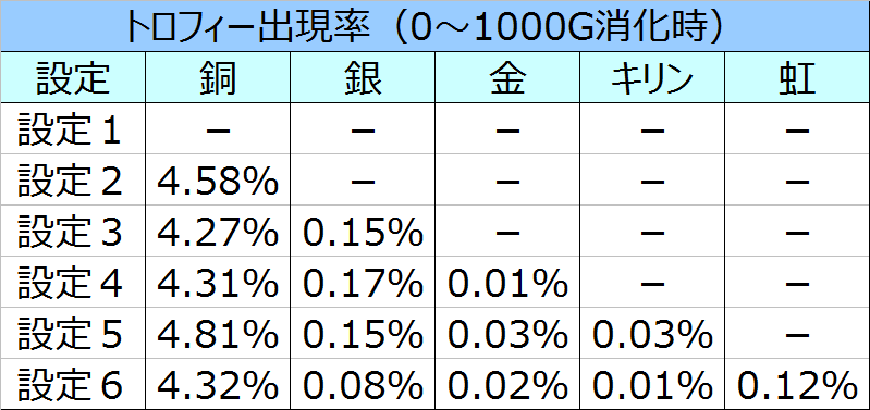 %e5%8c%97%e6%96%97%e3%81%ae%e6%8b%b3%e4%bf%ae%e7%be%85%e3%81%ae%e5%9b%bd%e7%af%87%e3%83%88%e3%83%ad%e3%83%95%e3%82%a3%e3%83%bc%e5%87%ba%e7%8f%be%e7%8e%8701