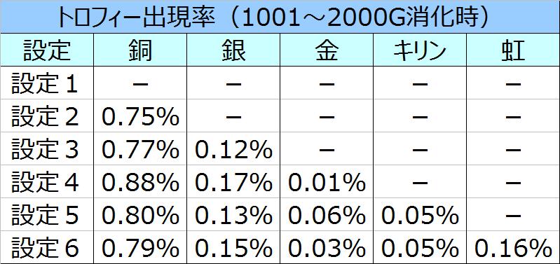 %e5%8c%97%e6%96%97%e3%81%ae%e6%8b%b3%e4%bf%ae%e7%be%85%e3%81%ae%e5%9b%bd%e7%af%87%e3%83%88%e3%83%ad%e3%83%95%e3%82%a3%e3%83%bc%e5%87%ba%e7%8f%be%e7%8e%8702