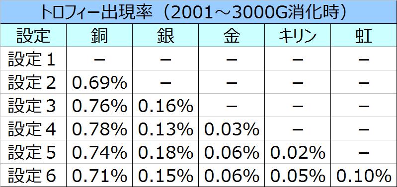 %e5%8c%97%e6%96%97%e3%81%ae%e6%8b%b3%e4%bf%ae%e7%be%85%e3%81%ae%e5%9b%bd%e7%af%87%e3%83%88%e3%83%ad%e3%83%95%e3%82%a3%e3%83%bc%e5%87%ba%e7%8f%be%e7%8e%8703