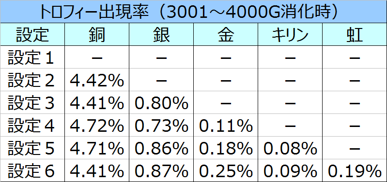 %e5%8c%97%e6%96%97%e3%81%ae%e6%8b%b3%e4%bf%ae%e7%be%85%e3%81%ae%e5%9b%bd%e7%af%87%e3%83%88%e3%83%ad%e3%83%95%e3%82%a3%e3%83%bc%e5%87%ba%e7%8f%be%e7%8e%8704