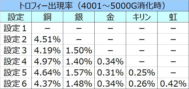 %e5%8c%97%e6%96%97%e3%81%ae%e6%8b%b3%e4%bf%ae%e7%be%85%e3%81%ae%e5%9b%bd%e7%af%87%e3%83%88%e3%83%ad%e3%83%95%e3%82%a3%e3%83%bc%e5%87%ba%e7%8f%be%e7%8e%8705