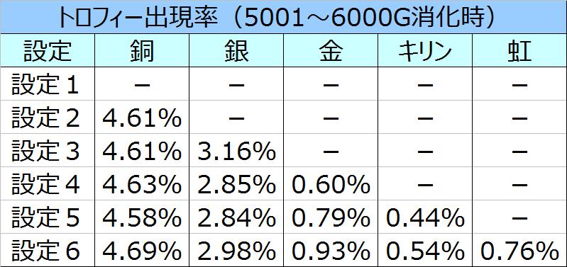 %e5%8c%97%e6%96%97%e3%81%ae%e6%8b%b3%e4%bf%ae%e7%be%85%e3%81%ae%e5%9b%bd%e7%af%87%e3%83%88%e3%83%ad%e3%83%95%e3%82%a3%e3%83%bc%e5%87%ba%e7%8f%be%e7%8e%8706