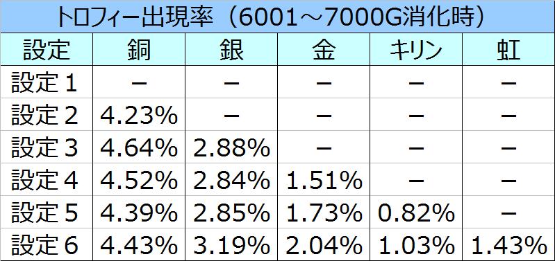 %e5%8c%97%e6%96%97%e3%81%ae%e6%8b%b3%e4%bf%ae%e7%be%85%e3%81%ae%e5%9b%bd%e7%af%87%e3%83%88%e3%83%ad%e3%83%95%e3%82%a3%e3%83%bc%e5%87%ba%e7%8f%be%e7%8e%8707
