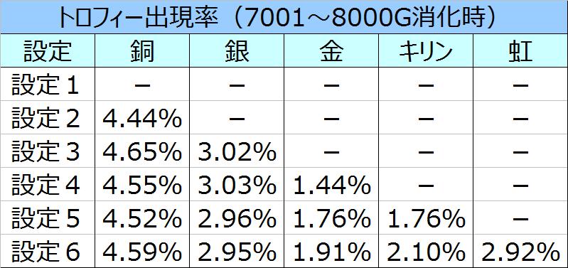 %e5%8c%97%e6%96%97%e3%81%ae%e6%8b%b3%e4%bf%ae%e7%be%85%e3%81%ae%e5%9b%bd%e7%af%87%e3%83%88%e3%83%ad%e3%83%95%e3%82%a3%e3%83%bc%e5%87%ba%e7%8f%be%e7%8e%8708
