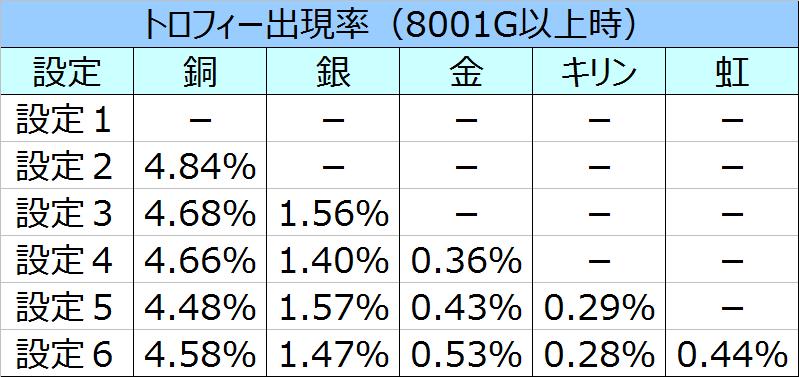 %e5%8c%97%e6%96%97%e3%81%ae%e6%8b%b3%e4%bf%ae%e7%be%85%e3%81%ae%e5%9b%bd%e7%af%87%e3%83%88%e3%83%ad%e3%83%95%e3%82%a3%e3%83%bc%e5%87%ba%e7%8f%be%e7%8e%8709
