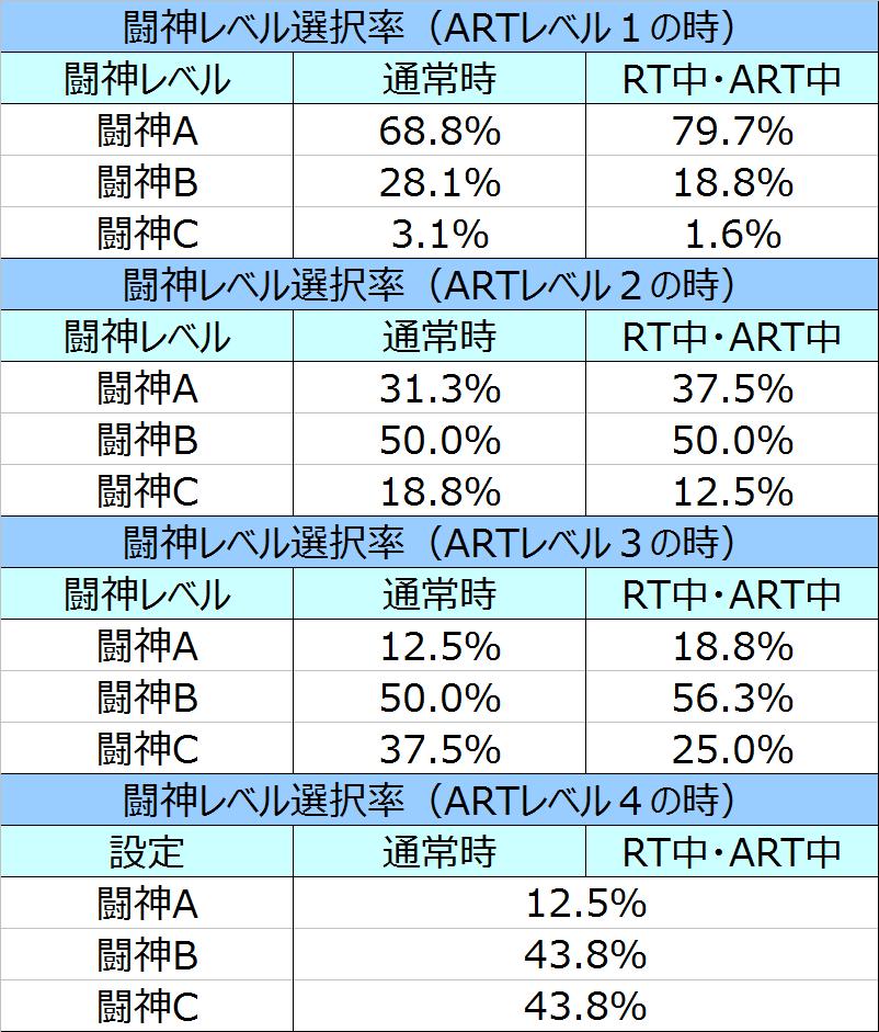 %e5%8c%97%e6%96%97%e3%81%ae%e6%8b%b3%e4%bf%ae%e7%be%85%e3%81%ae%e5%9b%bd%e7%af%87%e9%97%98%e7%a5%9e%e3%83%ac%e3%83%99%e3%83%ab%e9%81%b8%e6%8a%9e%e7%8e%87
