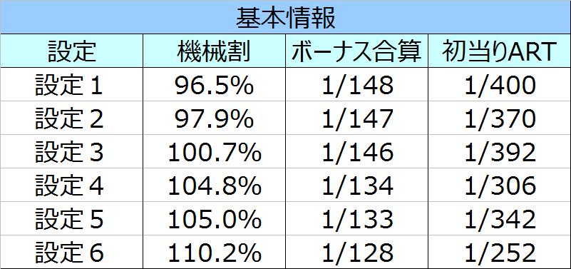 %e5%bc%b1%e8%99%ab%e3%83%9a%e3%83%80%e3%83%ab%e5%9f%ba%e6%9c%ac%e6%83%85%e5%a0%b1