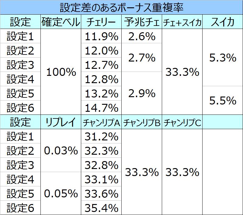 %e8%96%84%e6%a1%9c%e9%ac%bc%e8%92%bc%e7%84%94%e9%8c%b2%e3%83%9c%e3%83%bc%e3%83%8a%e3%82%b9%e9%87%8d%e8%a4%87%e7%8e%87