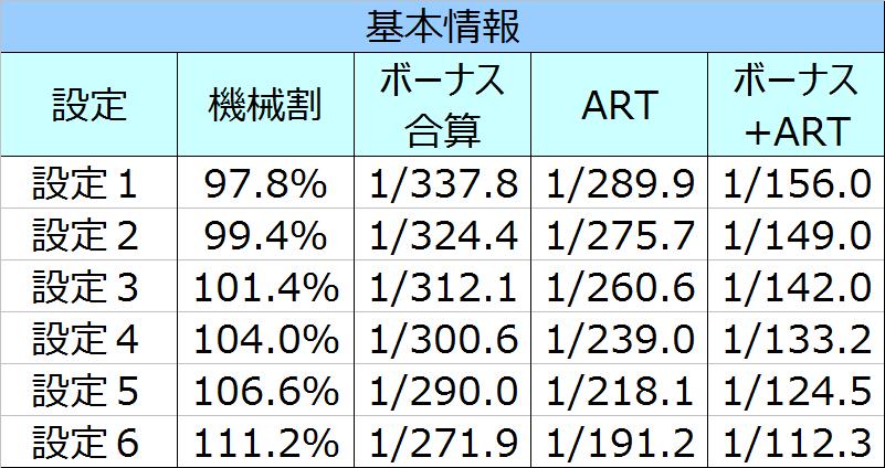zetman%e5%9f%ba%e6%9c%ac%e6%83%85%e5%a0%b1