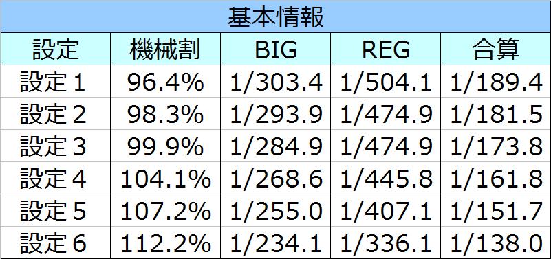 %e3%82%b8%e3%83%a3%e3%83%83%e3%82%af%e3%83%9d%e3%83%83%e3%83%88%e3%83%88%e3%83%ad%e3%83%94%e3%82%ab%e3%83%abver-%e5%9f%ba%e6%9c%ac%e6%83%85%e5%a0%b1