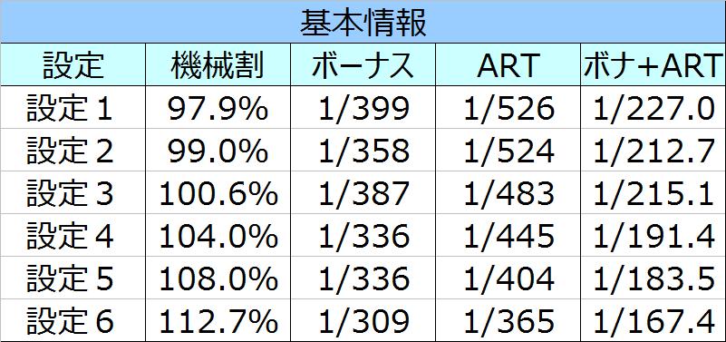 %e7%89%99%e7%8b%bc%e5%ae%88%e3%82%8a%e3%81%97%e8%80%85%e5%9f%ba%e6%9c%ac%e6%83%85%e5%a0%b101