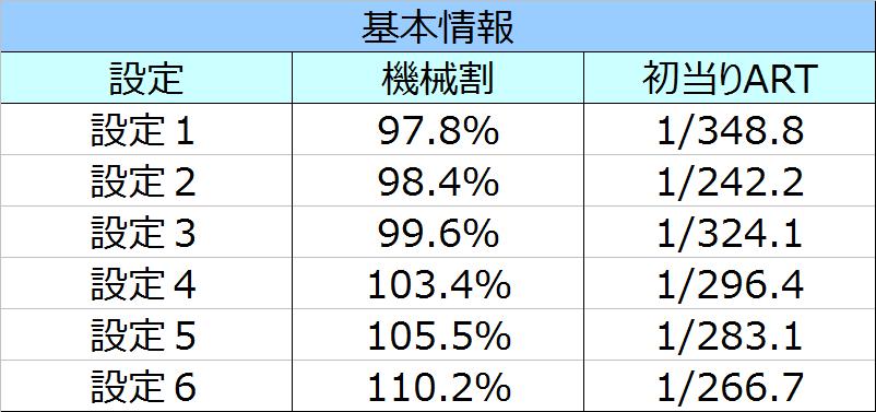 gi%e5%84%aa%e9%a7%bf%e4%bf%b1%e6%a5%bd%e9%83%a8%e5%9f%ba%e6%9c%ac%e6%83%85%e5%a0%b1
